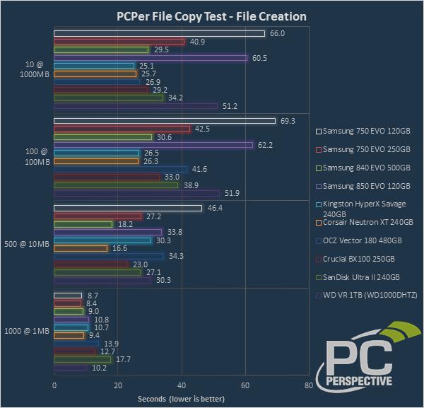 pcperfc-create.png