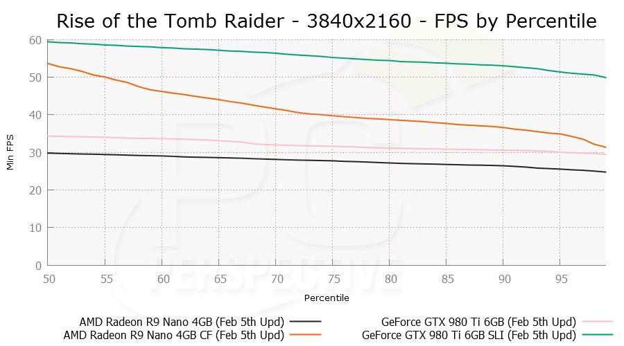 rotr-3840x2160-per-0.png