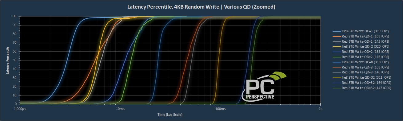 600-write.png