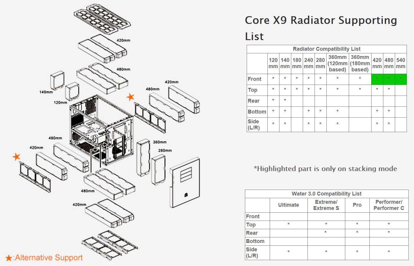 03-radiator-support.jpg