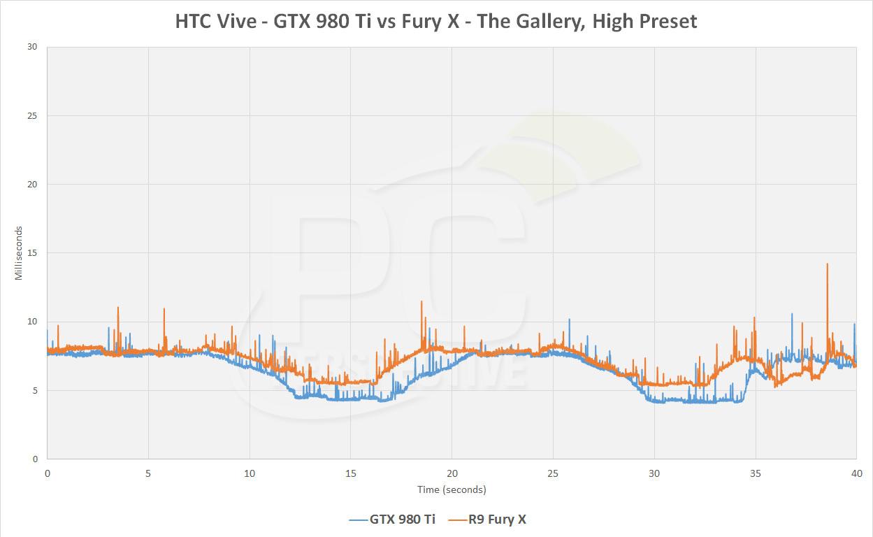 gtx980tivfuryx-high.png