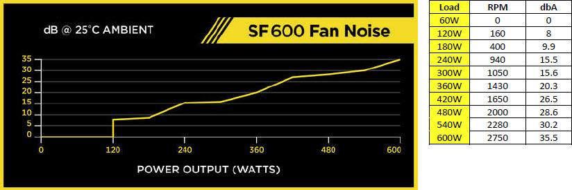 30-fan-noise-graph-2.jpg