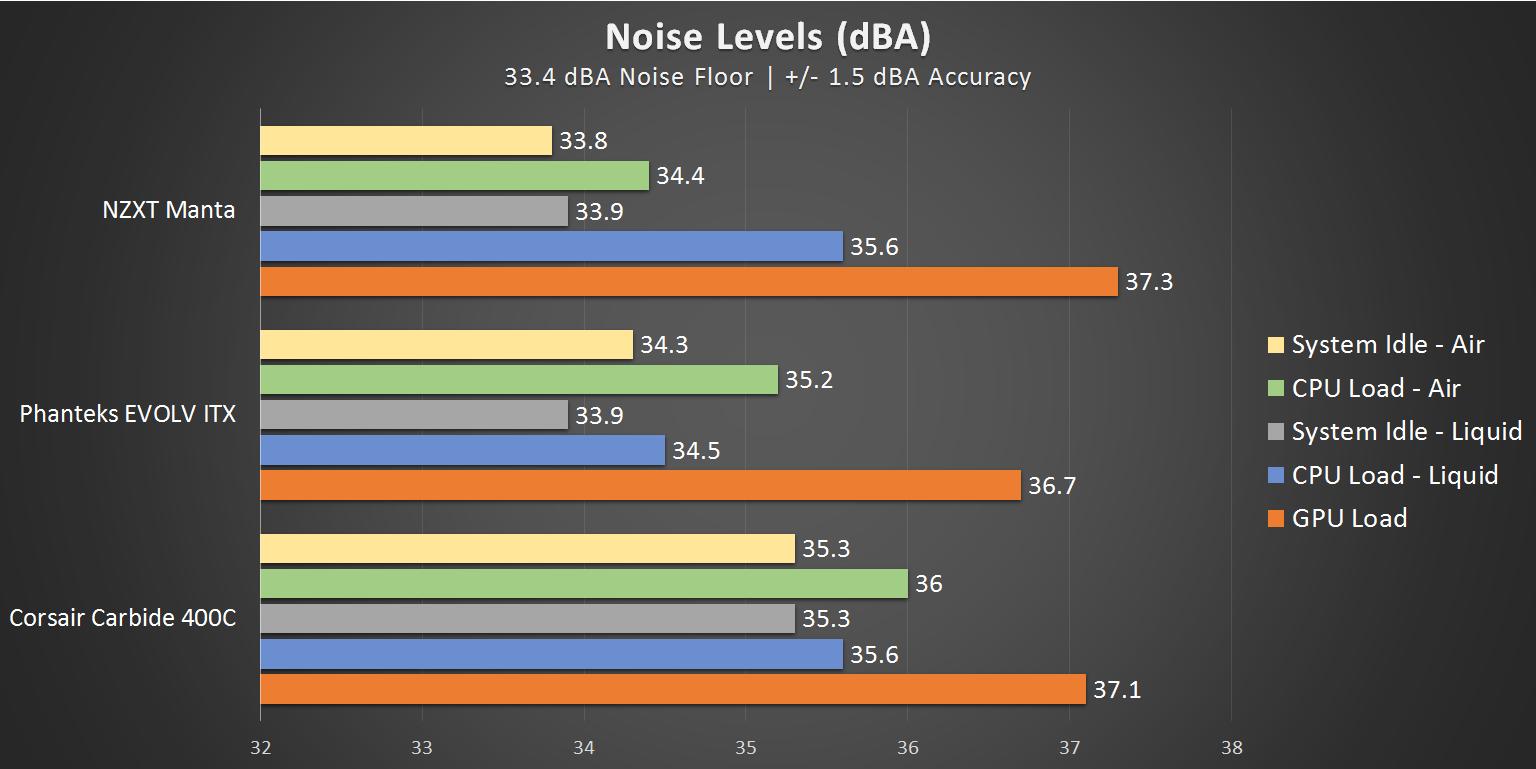 noise-levels.png