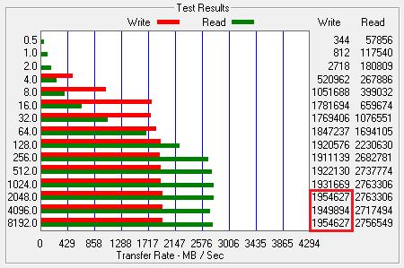 intel-dc3700-800gb-atto-4-driver.png