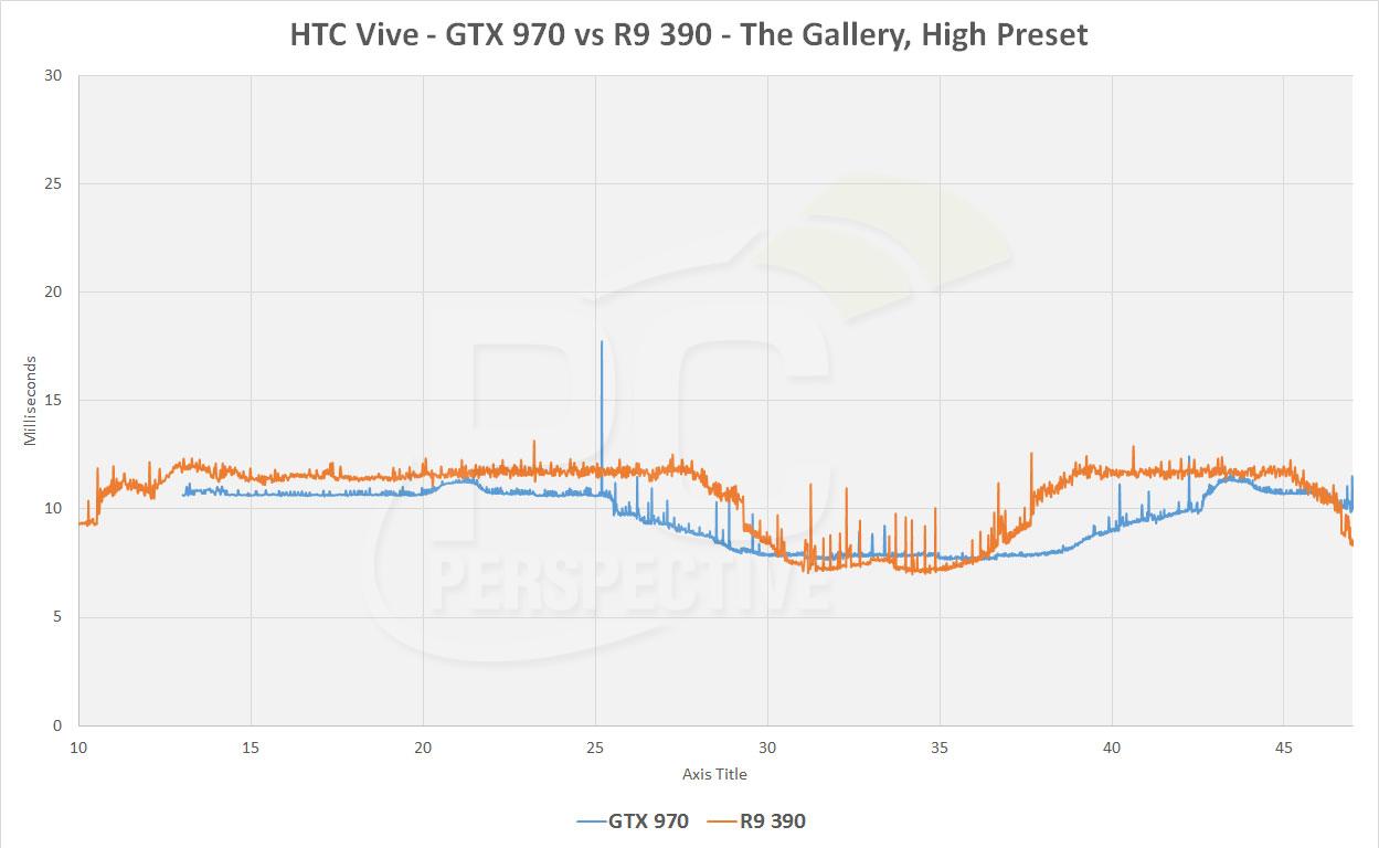 gtx970vr9390-high.png