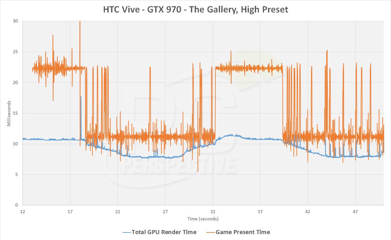 gtx970-high.png