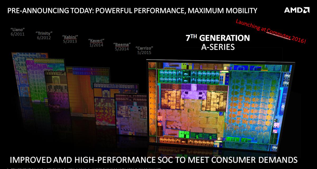 AMD Pre-Announces 7th Gen A-Series SOC