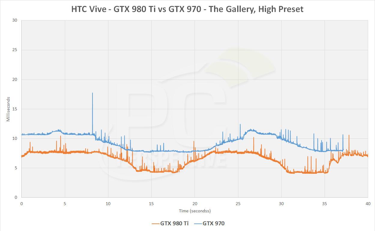 gtx980tiv970-high.png