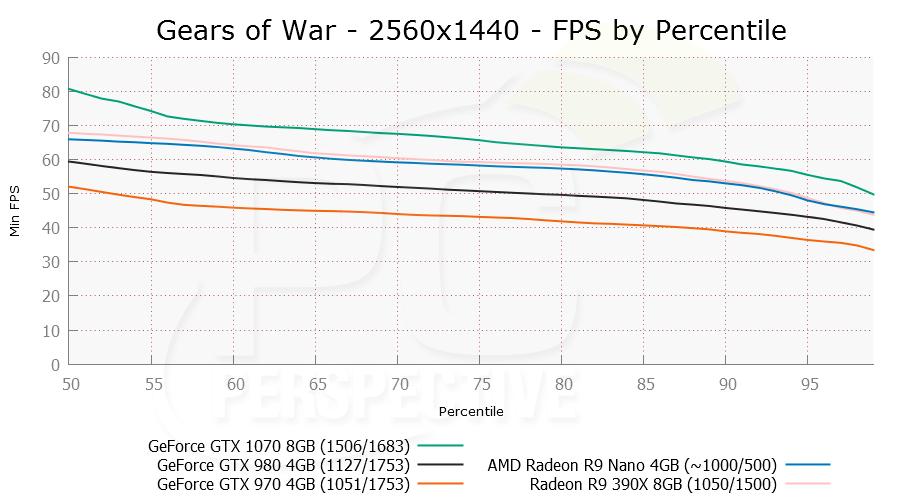 gears-2560x1440-per-1.png