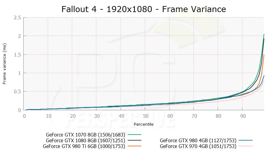 fallout4-1920x1080-stut-0.png