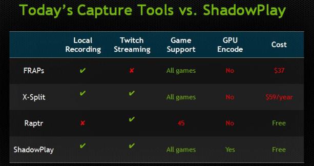 shadowplay-vs.jpg