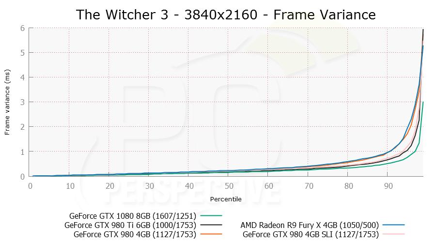 witcher3-3840x2160-stut.png