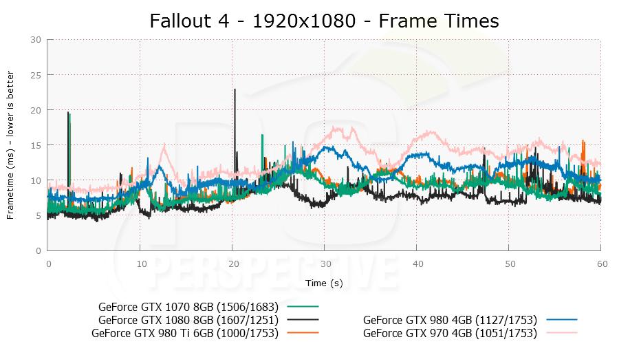 fallout4-1920x1080-plot-0.png