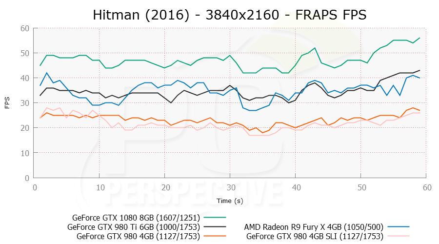 hitman-3840x2160-frapsfps-0.png