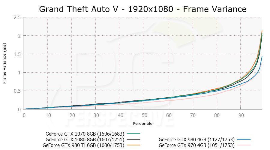 gtav-1920x1080-stut-0.png