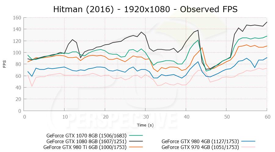 hitman-1920x1080-ofps-0.png