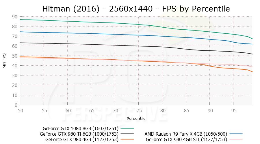 hitman-2560x1440-per-0.png