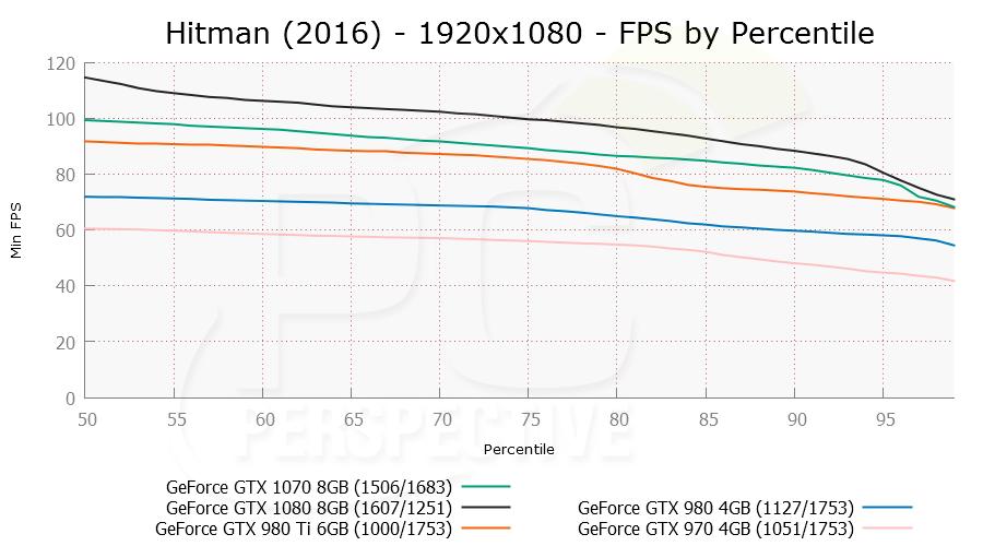 hitman-1920x1080-per-0.png