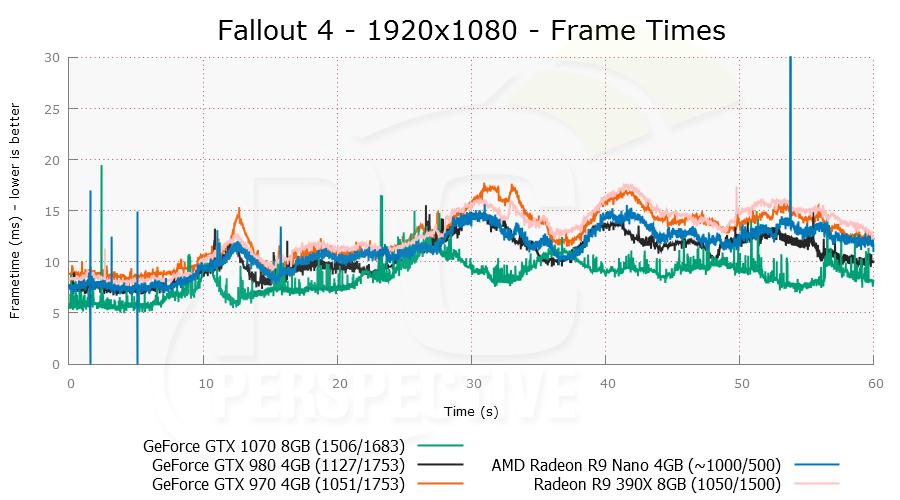 fallout4-1920x1080-plot.png