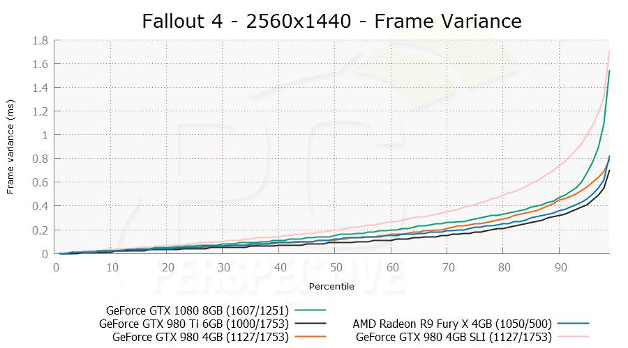 fallout4-2560x1440-stut-0.png