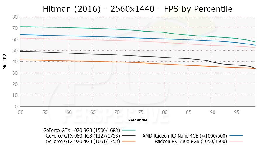 hitman-2560x1440-per-0-0.png