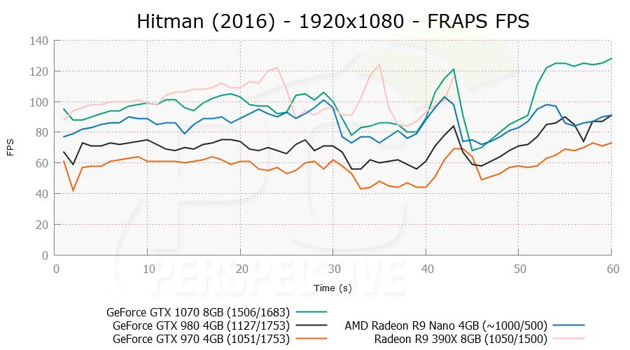 hitman-1920x1080-frapsfps-0-0.png
