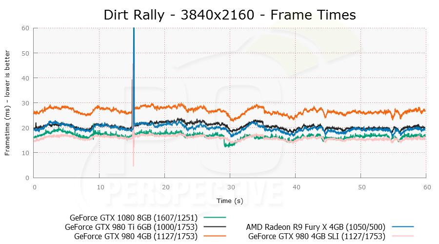 dirtrally-3840x2160-plot-0.png