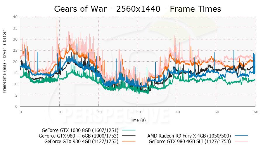 gears-2560x1440-plot-0.png