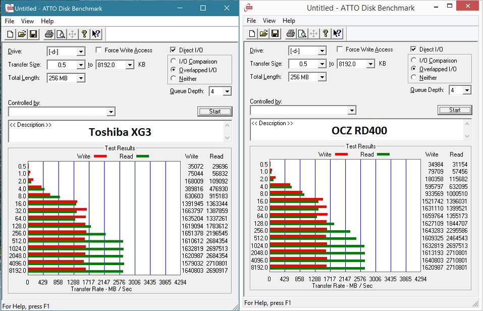 xg3-vs-rd400.png