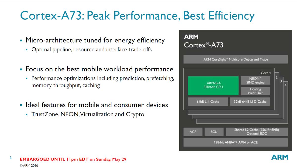 a73-core-setup.png
