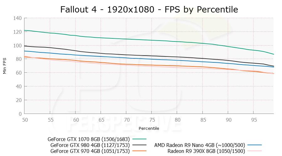 fallout4-1920x1080-per.png