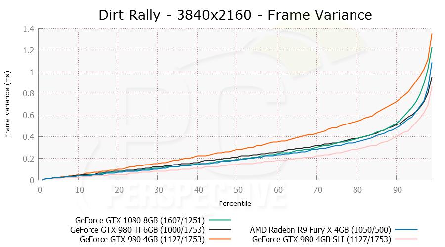 dirtrally-3840x2160-stut-0.png