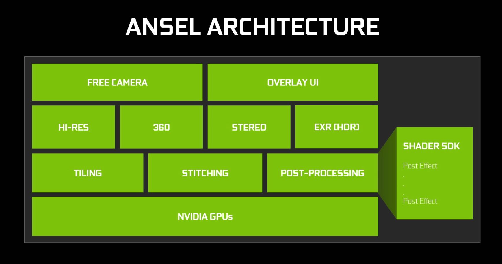 nvidia-2016-ansel-05.png