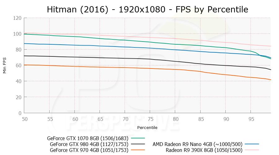 hitman-1920x1080-per-0-0.png