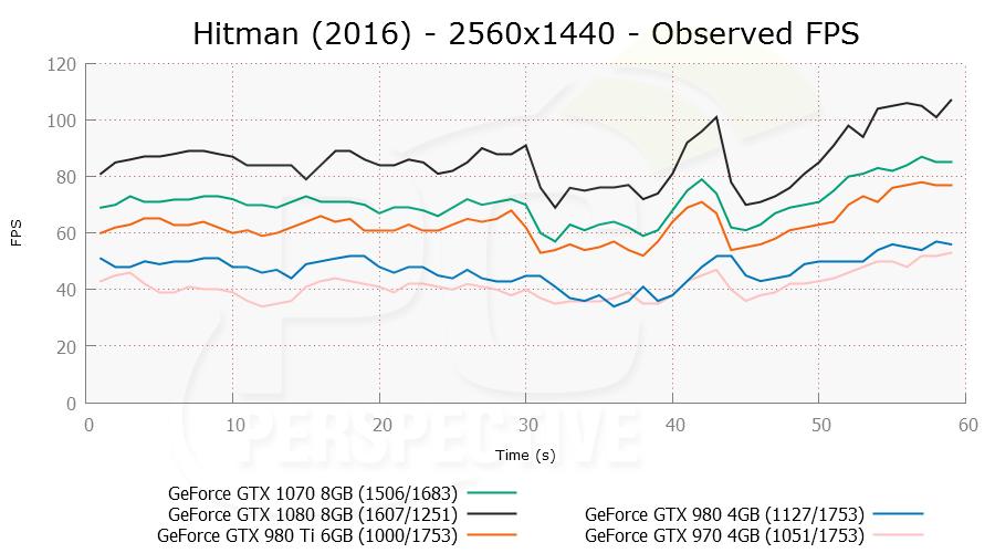 hitman-2560x1440-ofps-0.png