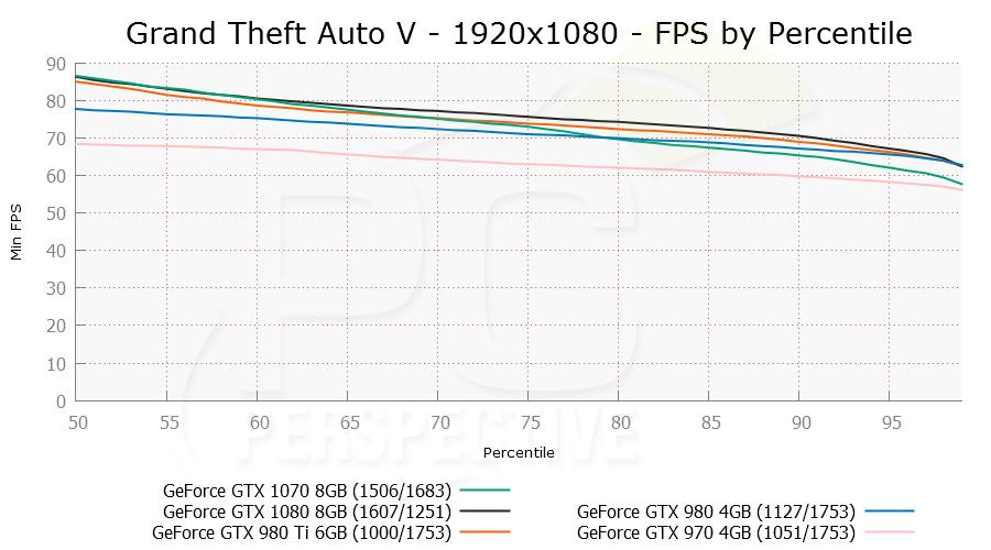 gtav-1920x1080-per-0.png