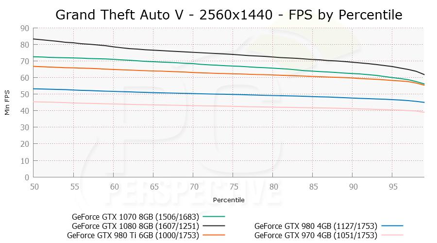 gtav-2560x1440-per-0.png