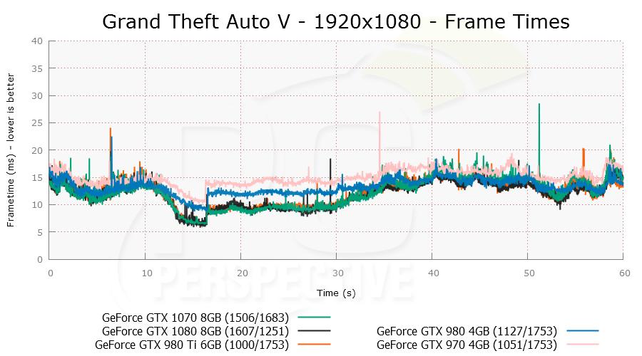 gtav-1920x1080-plot-0.png