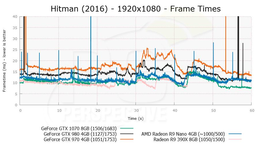 hitman-1920x1080-plot-0-0.png