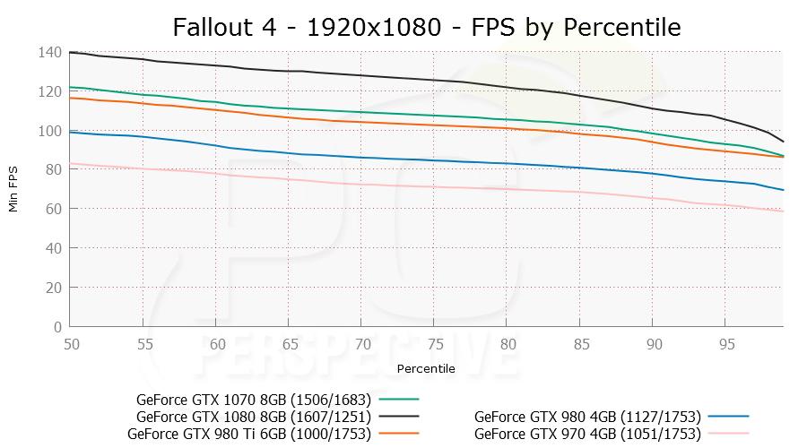 fallout4-1920x1080-per-0.png