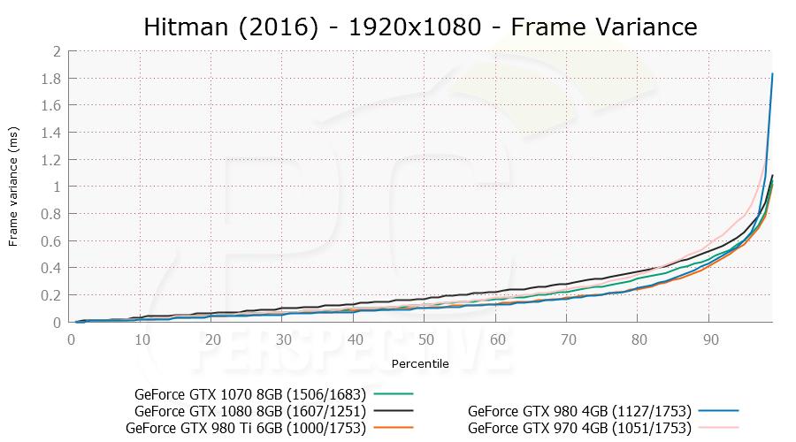 hitman-1920x1080-stut-0.png
