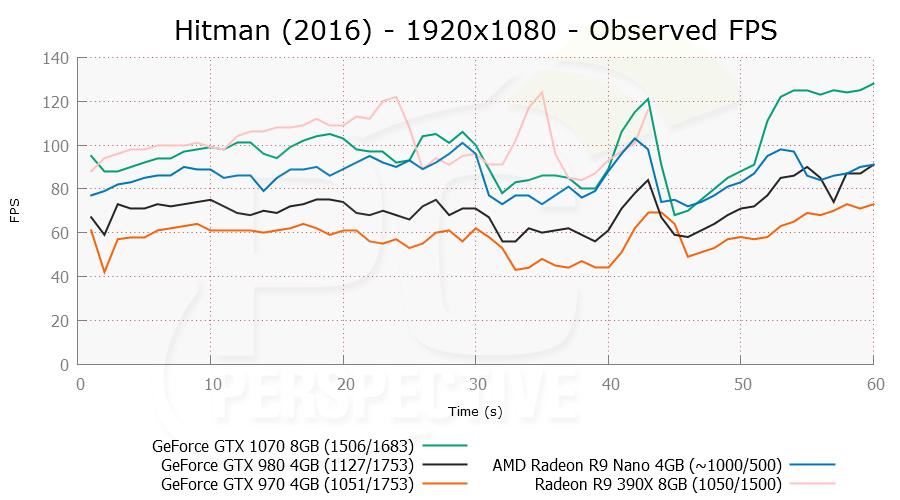 hitman-1920x1080-ofps-0-0.png