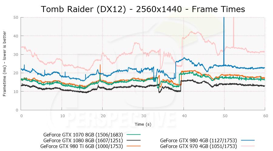 rotrdx12-2560x1440-plot-0.png