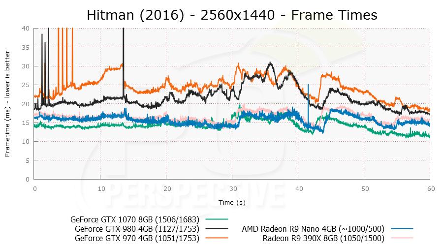 hitman-2560x1440-plot-0-0.png