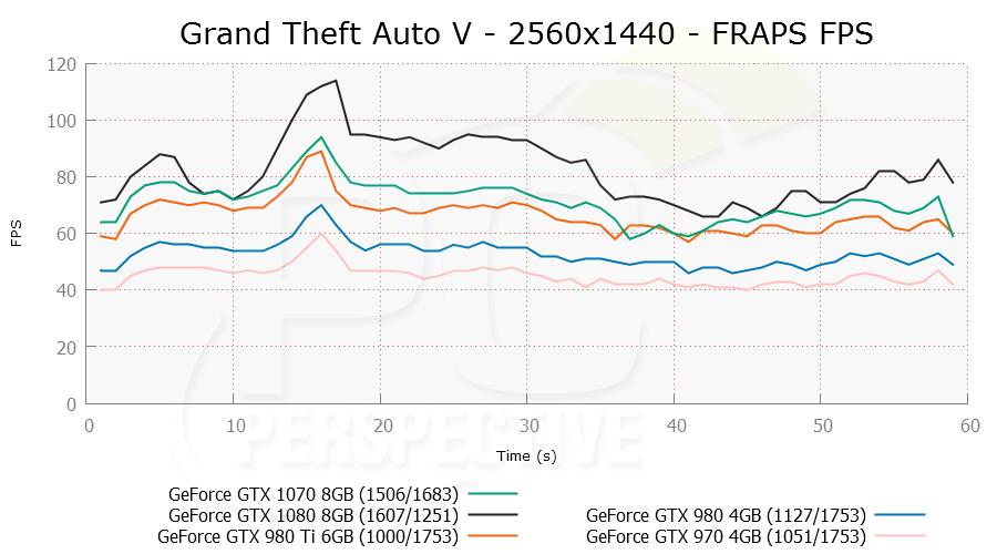 gtav-2560x1440-frapsfps-0.png