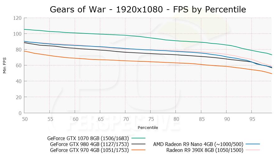 gears-1920x1080-per-1.png