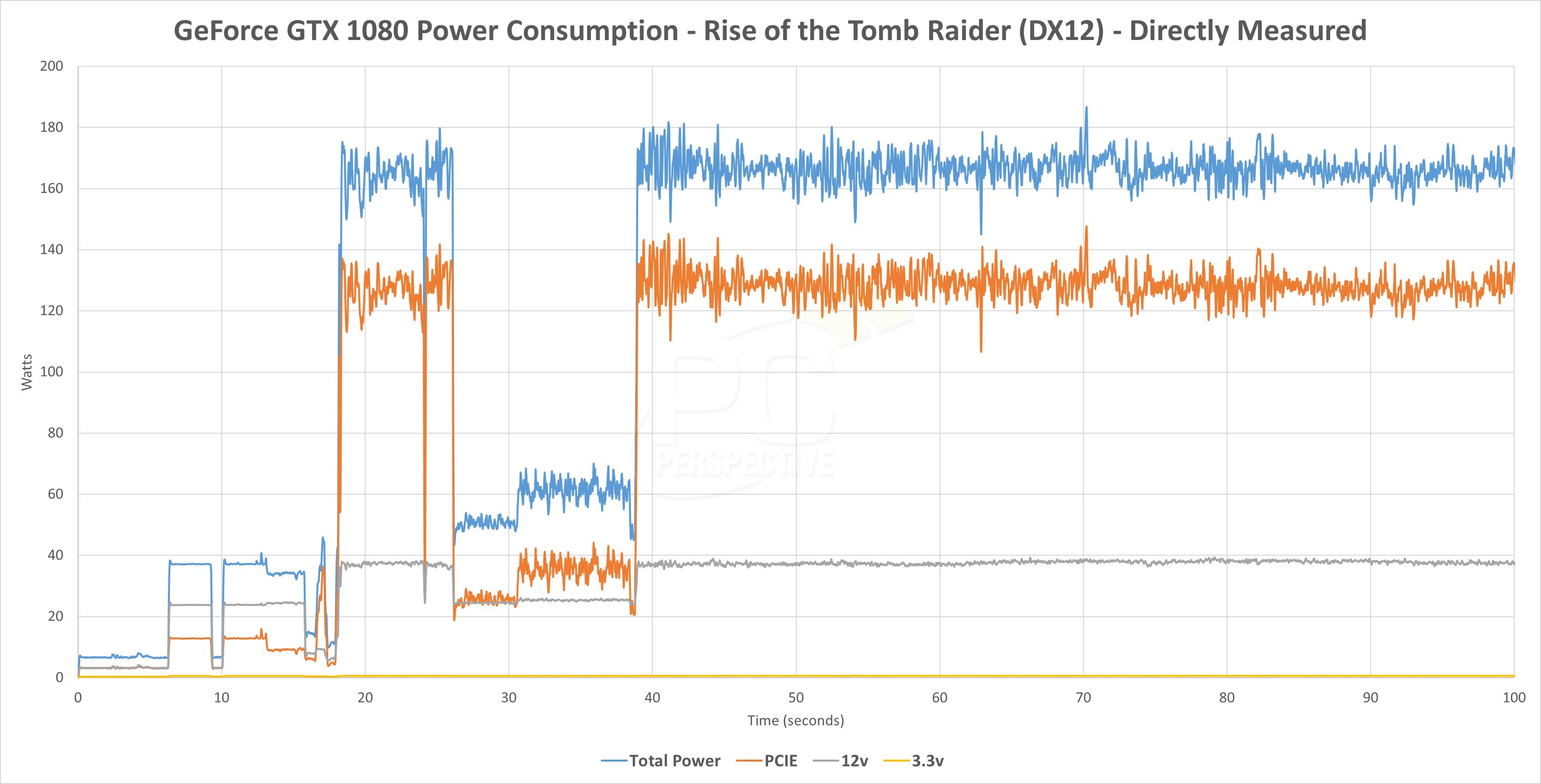 power-gtx1080.png