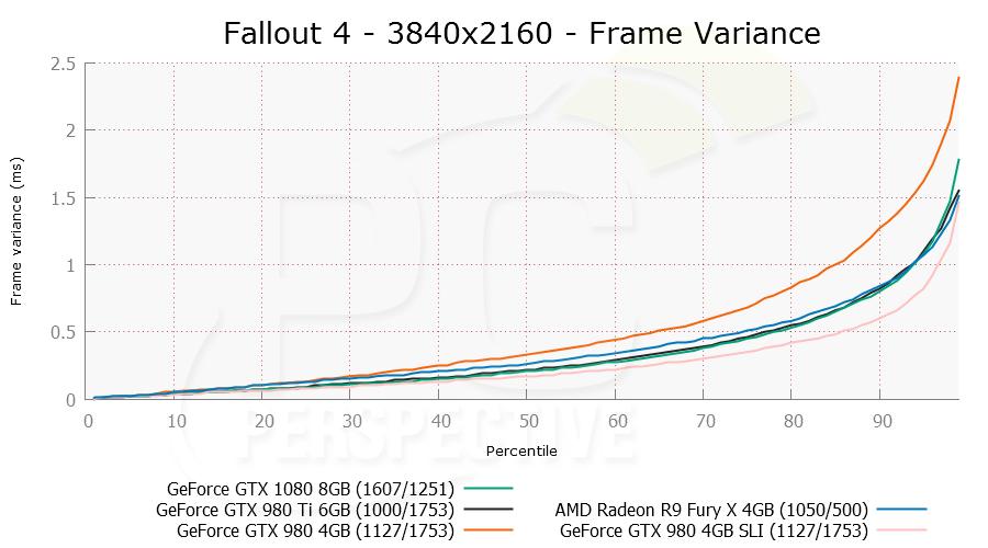 fallout4-3840x2160-stut-0.png