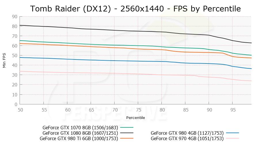 rotrdx12-2560x1440-per-0.png