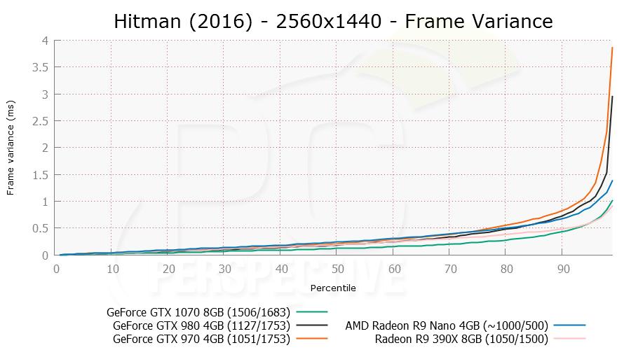 hitman-2560x1440-stut-0-0.png